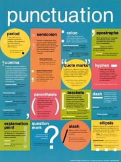 Punctuation matters - know when to use colon and semcolons in your writing. #Writing Infographics #infographic