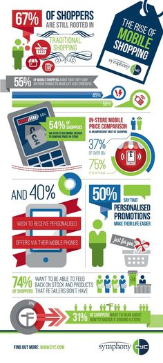 Good Conceptual Design - This infographic shows: How the rise of mobile shopping has changed consumer habits Mobile Business, Mobile Shop, Mobile Technology, Conceptual Design, Mobile Marketing, Work Inspiration, Pop Up Stores, Good To Know, Ecommerce