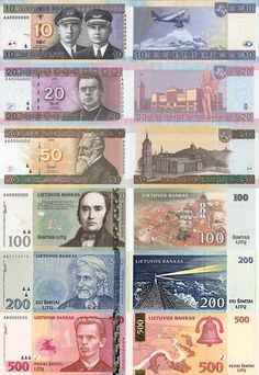 Lithuanian Litas (LTL) before euro
