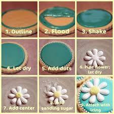 Afbeeldingsresultaat voor round cookie decorating ideas