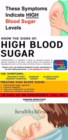 Signs & Symptoms of High Blood Sugar......