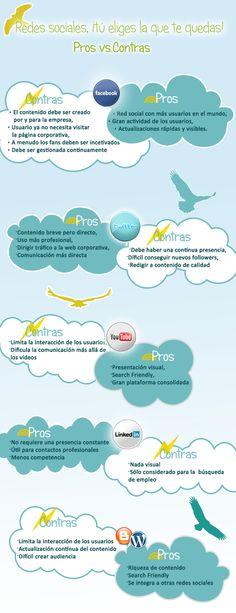 Los pros y los contras de las principales redes sociales #infografia