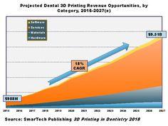 Smartech Smartechpublishing On