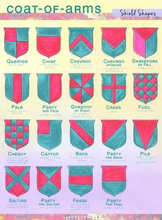 Homemade Craft Connection :: Personal Coat-of-Arms (part Medieval Crafts, Medieval Party, Family Shield, Knight Party, Banner, Thinking Day, Medieval Times, Family Crest, Crests