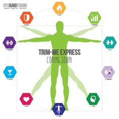 """Take your body type quiz now.http://www.fitandtrimhealth.com  Fit And Trim Vitality service, is taking health and fitness to the next level by bringing the most coveted personal wellness tool. Under the direction of Medical Director and Primary Physician Dr. Antonio Wong. Fit And Trim combines the medical advancements of the Vitality Booster Shots. Fit And Trim features various """"Medical Cocktails Shots"""" administered by professional nurses to help fight fatigue, anxiet"""