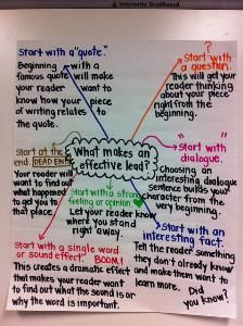 Anchor charts are a great way to make thinking visible as you record strategies, processes, cues, guidelines and other content during the learning process.
