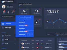 Hover menu for dark scheme designed by ThemeBully. Connect with them on Dribbble; Dashboard Ui, Dark Skin, Menu, 1, Templates, Popular, Design, Menu Board Design, Models