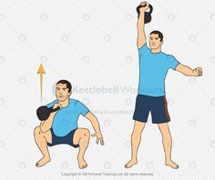 Discover 25 kettlebell cardio workouts that will change the way you look and feel. Includes workouts for beginners and those that cannot kettlebell swing. Upper Body Kettlebell Workout, Kettlebell Workout Routines, Kettlebell Workouts For Women, Kettlebell Challenge, Kettlebell Cardio, Abs Workout Video, Kettlebell Training, Kettlebell Swings, Workout Challenge
