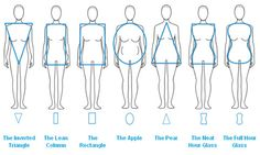 Angee's Eventions: How to Choose the Right Wedding Dress for Your Body Shape!