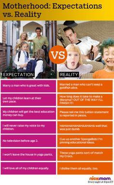 Fantasy vs. Reality: Motherhood