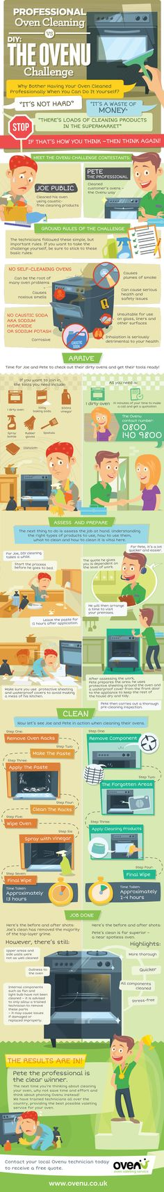 Professional Oven Cleaning Vs. DIY - who will win? #infographic