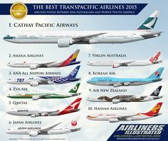 The Best Transpacific Airlines - Skytrax Awards 2015