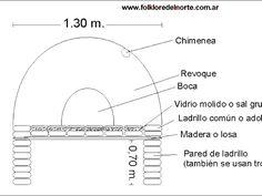 Como hacer una chimenea | CHIMENEAS | Pinterest | Barbacoa, Fire ...