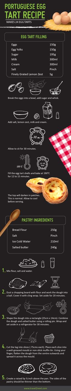 Lord Stow's Bakery has the perfect Portuguese egg tart. Here's why you should head to Coloane in Macau to taste delicious Macau egg tarts. Tart Recipes, Dessert Recipes, Cooking Recipes, Dessert Ideas, Desserts, Macau Egg Tart Recipe, Types Of Tarts, Chinese Egg Tart, Portuguese Egg Tart