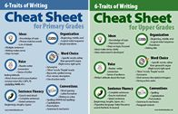 Mastering the 6 Traits (with a cheat sheet)! $.50 each