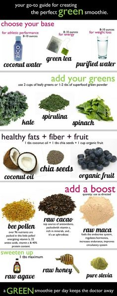 green smoothies. perfect formula breakdown