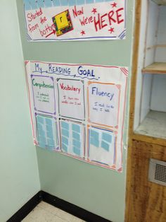 Reading Goals CAFE Chart