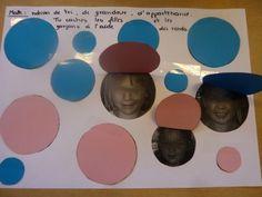 """Quelques idées et réalisations """"Dans la cour de l'école"""": aborder les grandeurs (tailles des ronds) et le tri (filles en rose, garçons en bleu) Au niveau de la peinture avec des ronds, j'ai pêché une réalisation dans tes """"pour aller voir ailleurs"""". Nous..."""
