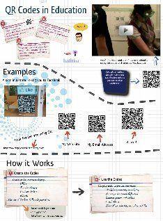 Jak używać QR kodów w edukacji?