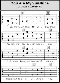 Learn Guitar By Using These Expert Tips!