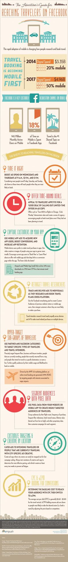 How to reach travelers on Facebook - a surprisingly insightful and actionable infographic. Would these tactics engage you when you're on the road?