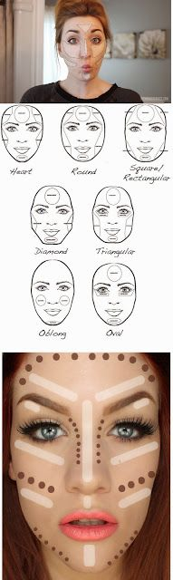 5 Tutorials to Teach you How to Make your Face Loo...