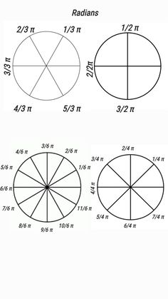 The Unit Circle with Everything (Charts, Worksheets, 35