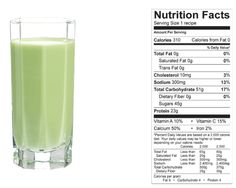 Key Lime Smoothie (NCAA Compliant) made with BiPro Whey Protein Isolate. Your Whey to a Healthier You #WheyProteinRecipes