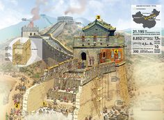 Como a Muralha da China foi construída? http://ift.tt/2vOFj1C