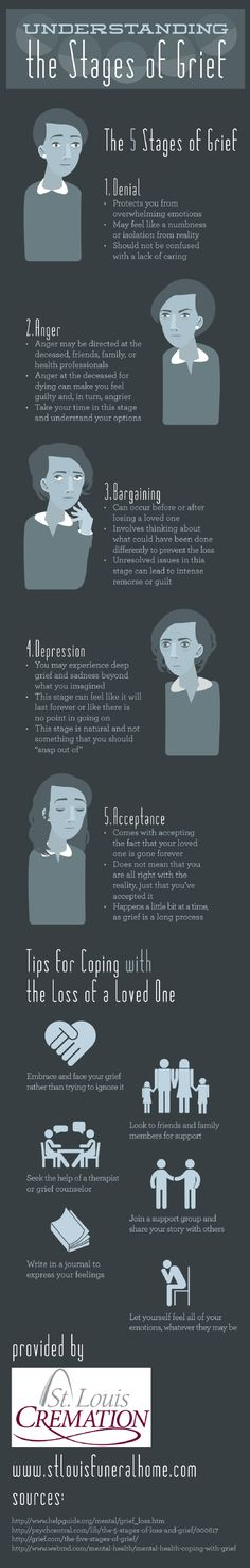 The depression stage of grief is deep, raw, and might last longer than most people think it will. Turn to this infographic from a cremation center in St. Louis to learn more about the different stages of grief after loss.