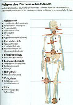 www.energie-insel.ch - Therapien