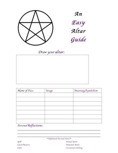An Easy Altar Guide Printable from The Witches Cauldron