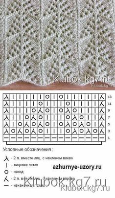 Beautiful patterns on the needles - Super knitting Lace Knitting Patterns, Knitting Charts, Easy Knitting, Knitting Stitches, Knitting Designs, Stitch Patterns, Knitting Ideas, Wave Pattern, Knitted Blankets