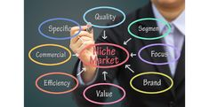 Answering what is niche marketing & strategy examples, plus top 10 niches in Affiliate Marketing to use when first starting a niche website. Marketing Strategy Examples, Seo Marketing, Influencer Marketing, Affiliate Marketing, Internet Marketing, Business Tips, Online Business, Target Audience, Work From Home Jobs
