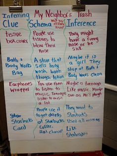 Good for inferring!  This link leads you to some other really great ideas!