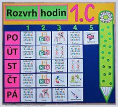 Periodic Table, Language, Teaching, Periodic Table Chart, Periotic Table, Languages, Education, Language Arts, Onderwijs