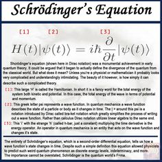 Schrodinger's Equation dependent time or independet time