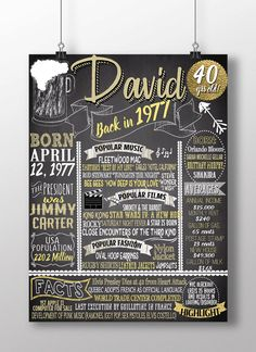 1977 birthday board black and gold birthday by CustomPrintablesNY