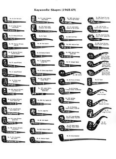 Pipe Chart