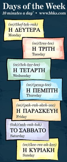 new ideas travel words greek Greek Phrases, Latin Phrases, Latin Words, Greek Words, Learning Languages Tips, Learn Languages, Greek Mythology Gods, Speaking In Tongues, Greek Alphabet