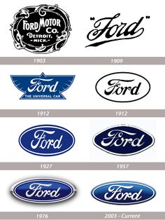 The evolution of the Ford Motor Company logo. What can I say, I like Ford! Ford Motor Company, Logo Ford, Ford 2000, Evolution, Popular Logos, Ford Girl, Old Ford Trucks, Pickup Trucks, Ford Tractors