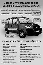 #Tüvtürk araç muayene istasyonlarına telefonla ve online #Tütürk araç muayene randevu hizmeti vermekteyiz. Sizde #Tüvtürk araç muayene randevu almak için tıklayın. #Tüvtürk araç muayene randevu.