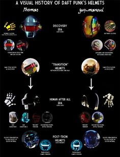The evolution of the Daft Punk helmet infographic. IF there was a museum paying homage to the French electro-duo we'd totally be there. In the meantime, we'll enjoy this visual history Daft Punk's. Cultura Pop, Daft Punk Costumes, Thomas Bangalter, Human After All, Culture Art, Pop Culture, Geek Culture, Electronic Music, Music Stuff