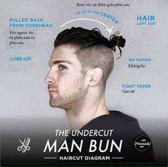 油頭梳膩了?2017歐美超夯「Undercut」髮型,5大型男剪髮Look推薦! - Page 2 | manfashion這樣變型男-最平易近人的男性時尚網站