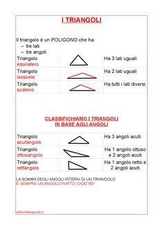 Schede didattiche di matematica. I triangoli Sul blog trovi la versione PDF da stampare.