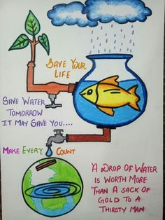 water Poster on save water Earth Drawings, Art Drawings For Kids, Drawing For Kids, Save Earth Drawing, Save Water Poster Drawing, Water Pollution Poster, Water Conservation Posters, Save Earth Posters, Poster On Earth Day