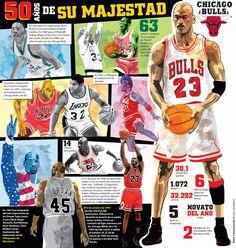 50 años de Michael Jordan #infografia