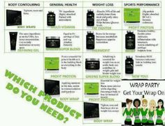 Something for everyonedep67@comcast.net Ask me how . Be your own boss www.dottieshealthywraps.com
