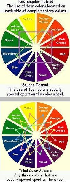 Triad & tetrad color schemes