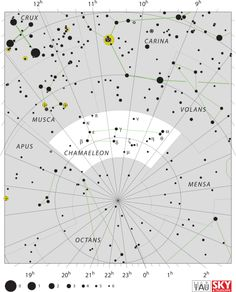 Chamaeleon is a small constellation in the southern sky. It is named after the chameleon, a form of lizard.